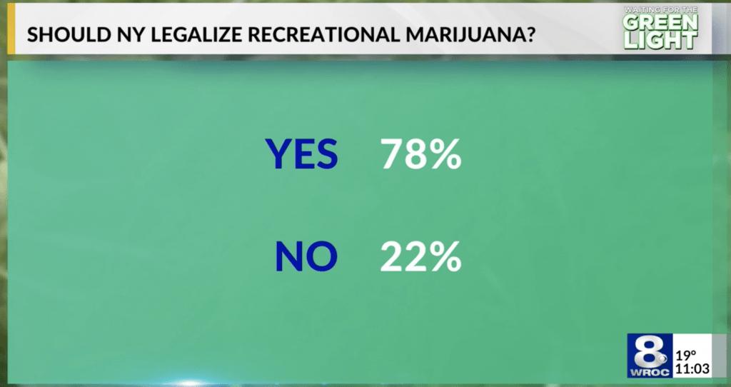 WROC news 8 adam chodak new york cannabis legalization canna provisions meg sanders